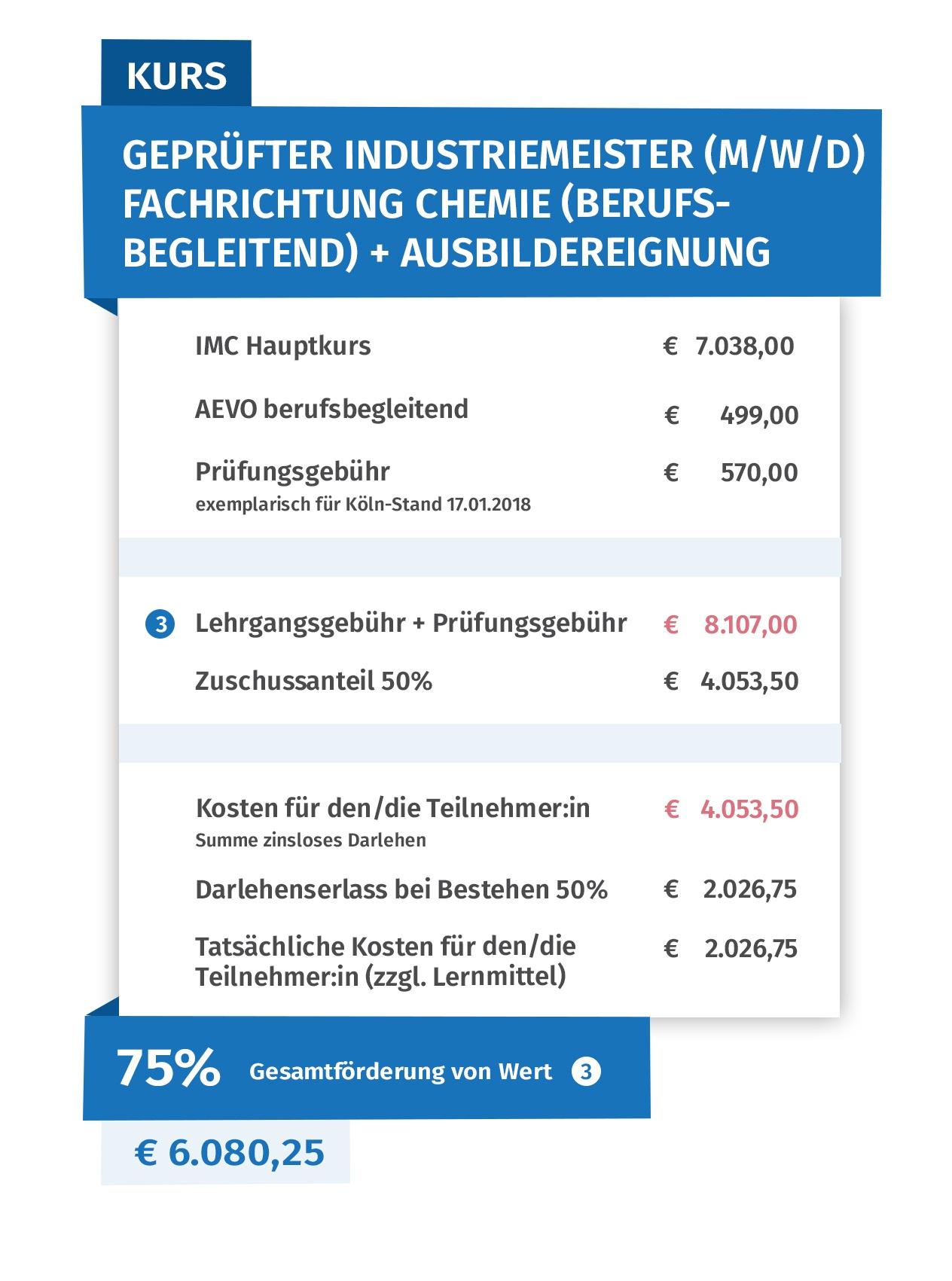 IMC berufsbegleitend AEVO